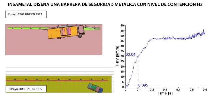 Diseño de barrera metálica H3