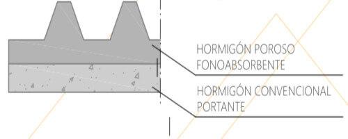 Pantalla Acustica Hormigon Tecnico 3