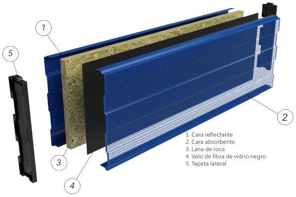 Pantalla Acustica Metalica P68 Expandido Tecnico
